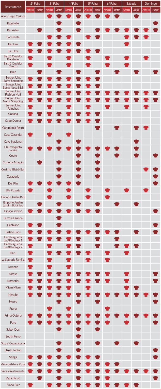 Calendário de Utilização Duo Gourmet